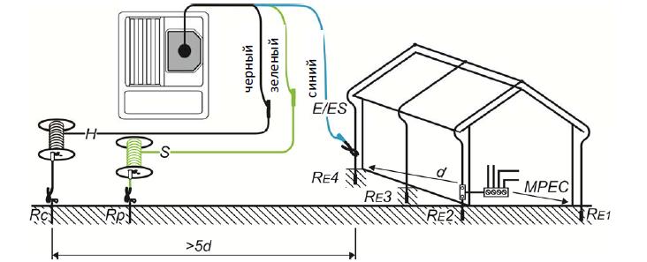 схема измерения молниезащиты метрел